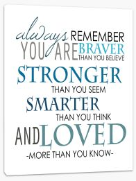Always remember Stretched Canvas 84776226c