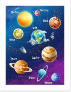 The solar system Art Print 87361735