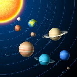 Solar system and sun